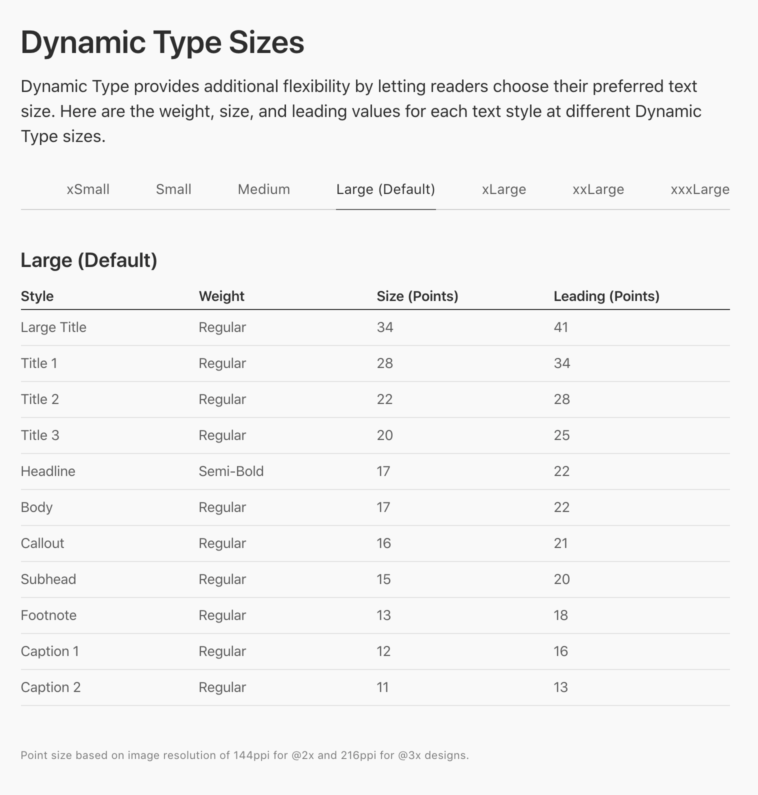 dynamic-type-sizes
